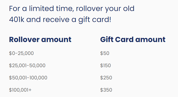 401k rollover giftcard
